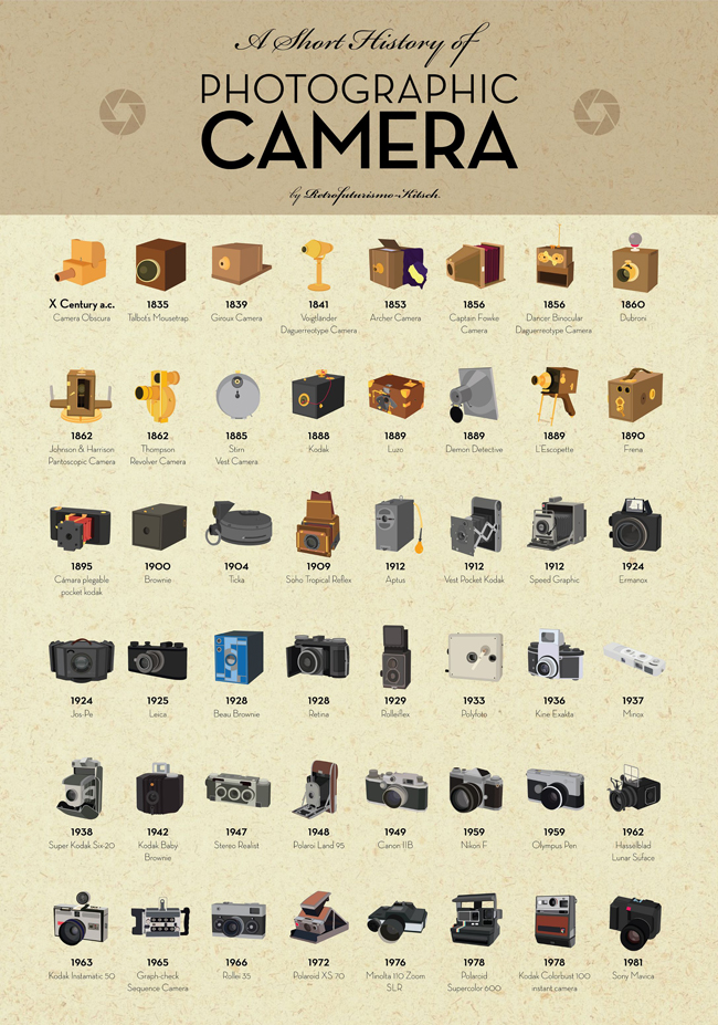 Camera-poster-m